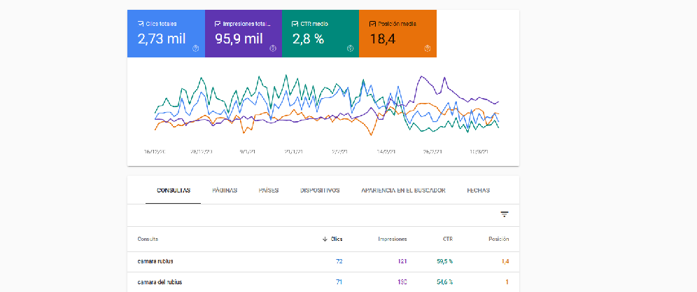 search console keyword research